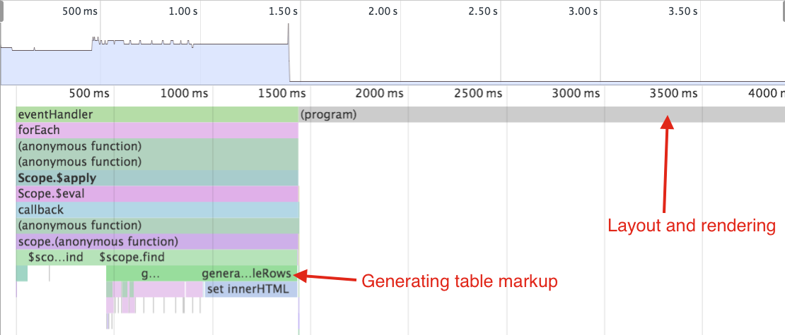 in-code-table-generation